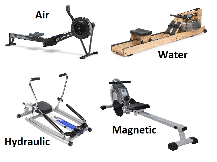 Used Rowing Machine >> Types Of Rowing Machines Which Should You Buy